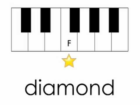 twinkle twinkle little star song lyrics children kindergarten kids toddlers babies happy piano songs