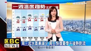 氣象時間 1070618 早安氣象 東森新聞 thumbnail