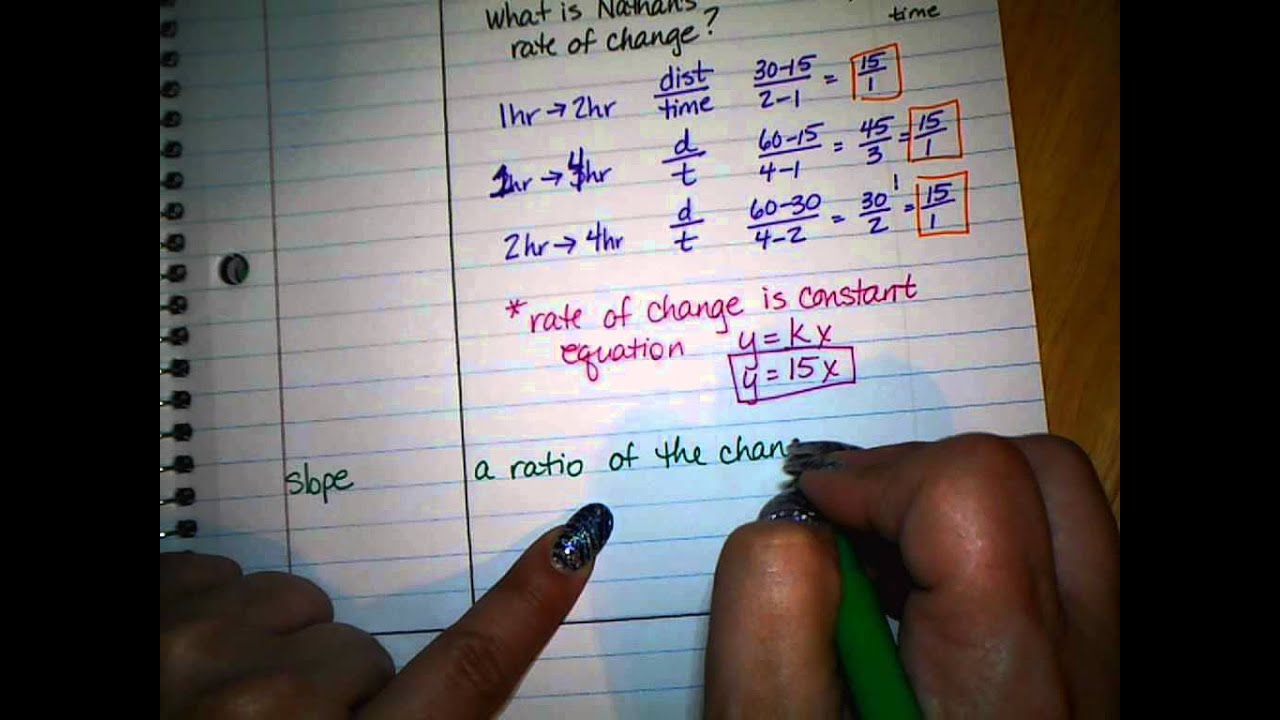 32 Rate Of Change And Slope Youtube
