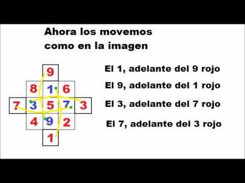 Cómo resolver un cuadro mágico de 9 números