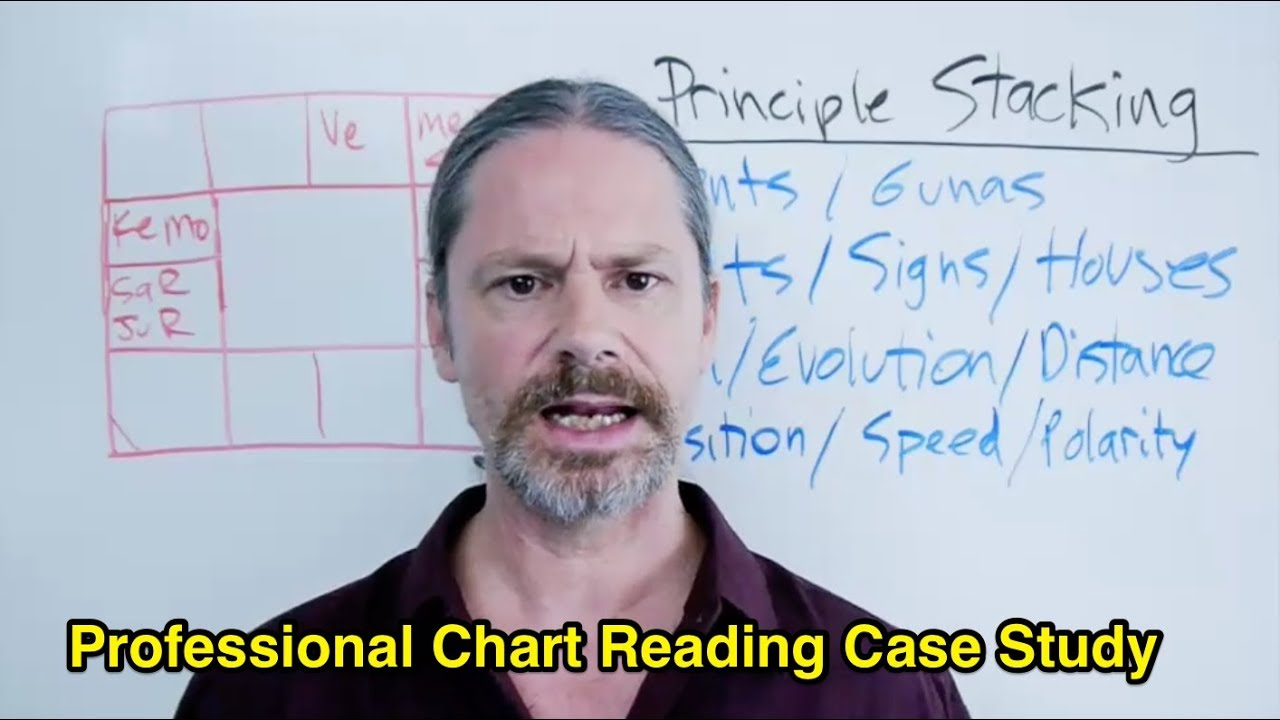Reading astrology charts priority and sequence case study youtube reading astrology charts priority and sequence case study nvjuhfo Image collections
