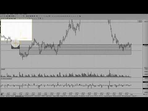 Обзор индекса РТС, доллар-рубль, Сбер на 20 февраля 2018 года