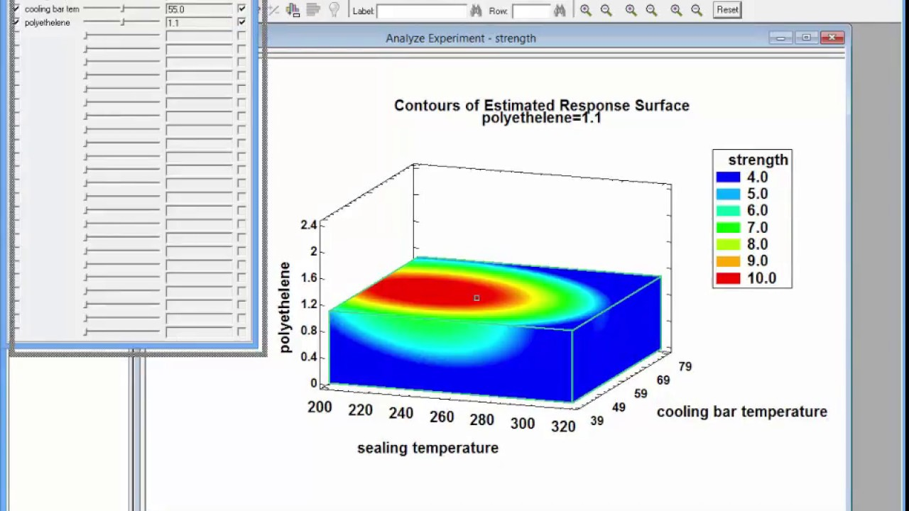 Rezultat iskanja slik za response surface mesh plot jmp