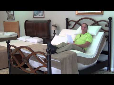 Harrisonburg, Virginia Adjustable, Craftmatic, Leggett & Platt, Electric Bed Reviews & Opinions