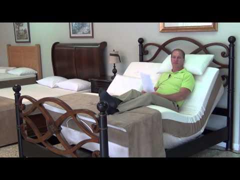 Harrisonburg, Virginia Adjustable, Craftmatic, Leggett & Platt, Electric Bed Reviews & Opinions