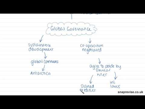 Global Governance (Part 1) | A-level Geography | AQA, OCR, Edexcel