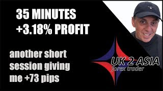 35 minutes +3.18% profit Fast London session - How to trade forex