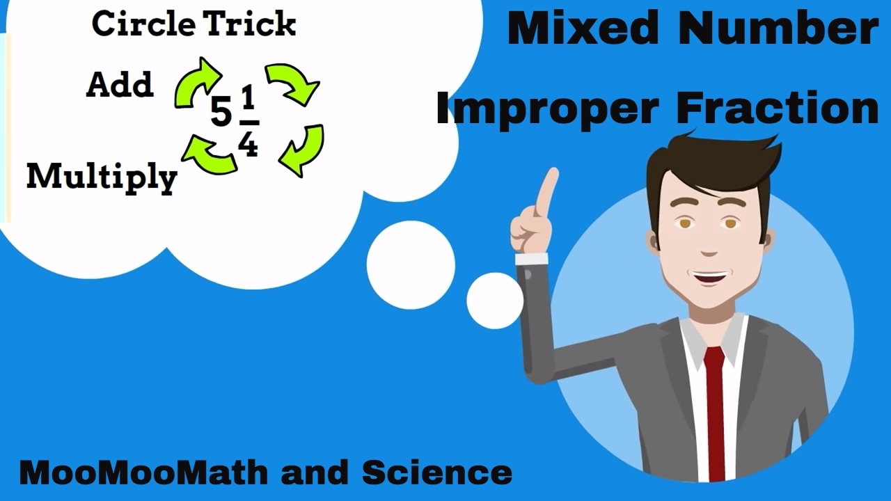easy math trick for converting mixed number to an improper fraction