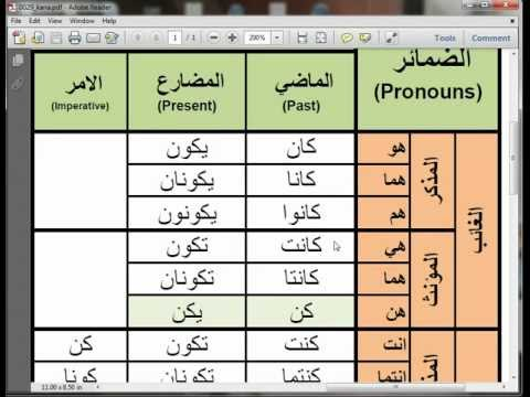 Arabic Verbs - 0029 kana كان Active Voice Past, Present and Imperative