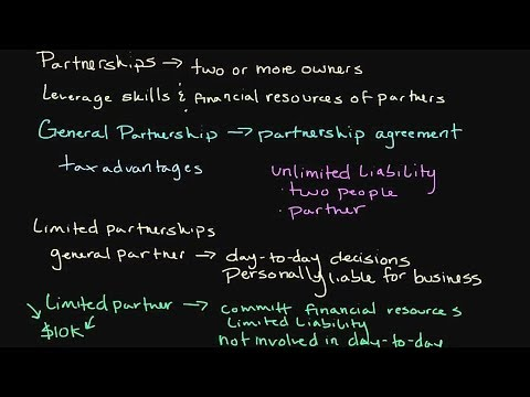 How General And Limited Partnerships Work | Introduction To Legal Structures