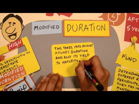 What is modified duration? | Dejargoned