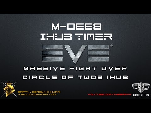 EVE Online - M-OEE8 IHub timer - CO2 versus PL & NC (+ Co.)