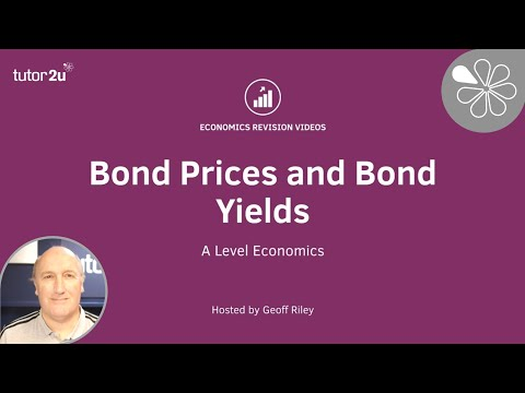 Explaining Bond Prices and Bond Yields
