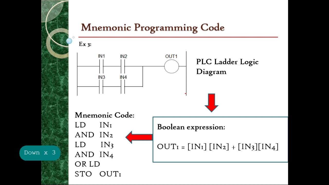 Chapter 2 Mnemonic Code Programming Youtube
