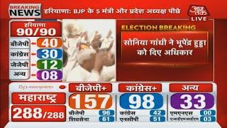 Haryana Results: Sonia Gandhi ने Hooda से की बात, सरकार बनाने का फैसला लेने की दिया अधिकार !
