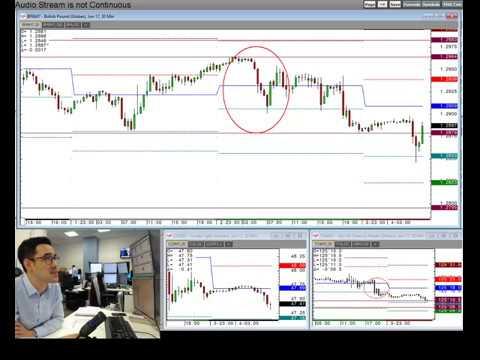 Amplify Trading Morning Briefing - 4th May 2017