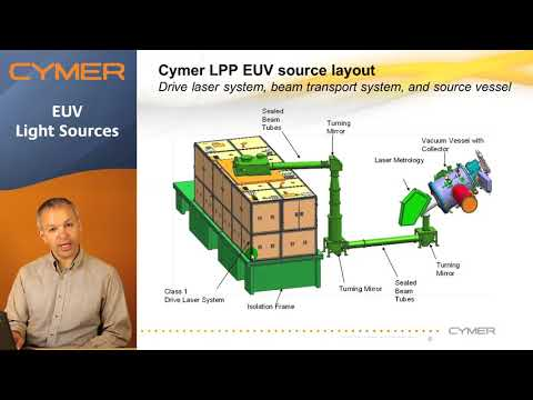 How An EUV Light Source Works