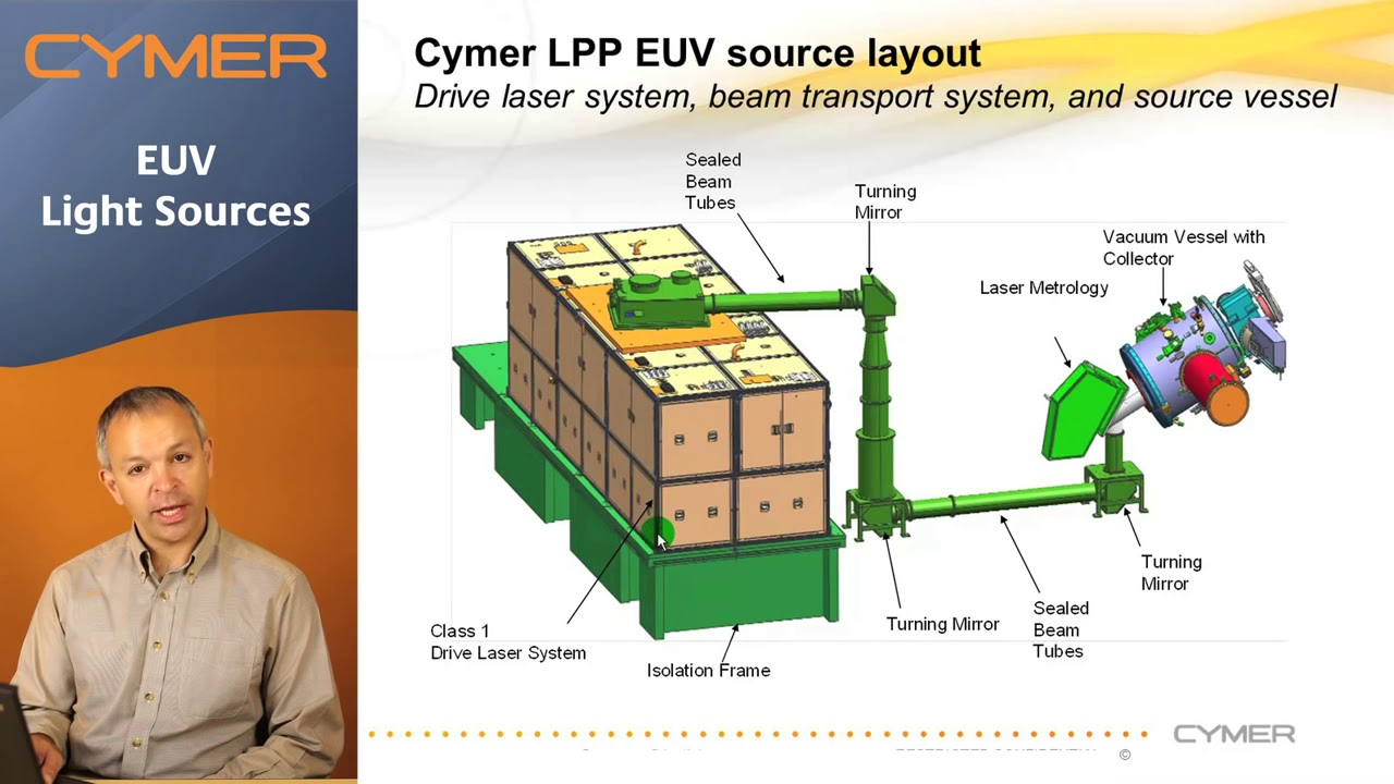 How An EUV Light Source Works ...