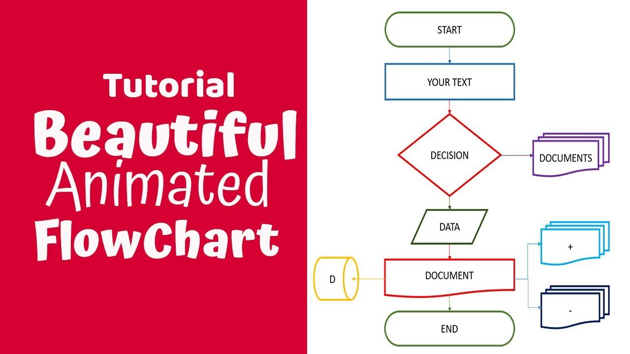 How to Create Beautiful PowerPoint Animated Flowchart ...