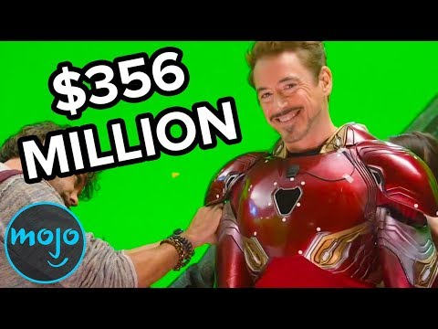 Why Avengers Endgame Cost $400 Million To Make