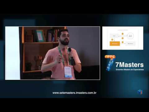 Spring e Eureka Service Discovery por Breno Oliveira - 7Masters