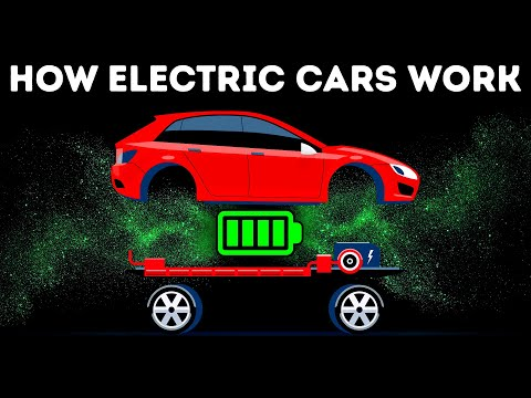 Electric VS Gas Car | How Electric Cars Work