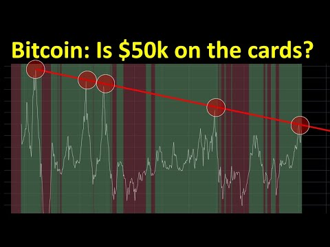 Bitcoin: Is $50k On The Cards?