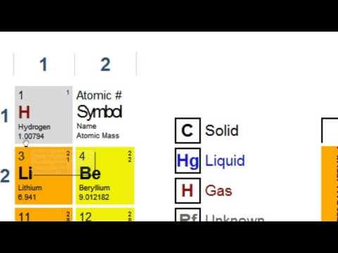 Hydrogen og Heliums opbygning