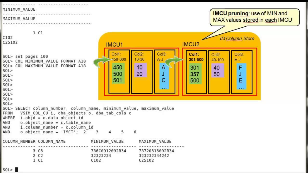 Oracle Database 12c demos: In-Memory Column Store Columns