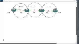 OSPF virtual link concept,configuration and authentication detail CCNP in Hindi (V-34)
