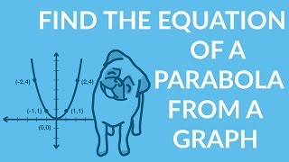 ʕ•ᴥ•ʔ Find the Equation of a Parabola from a Graph with an Easy Walkthrough thumbnail