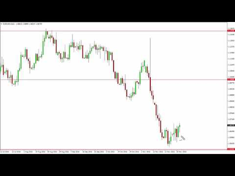 EUR/USD Technical Analysis for December 05 2016 by FXEmpire.com