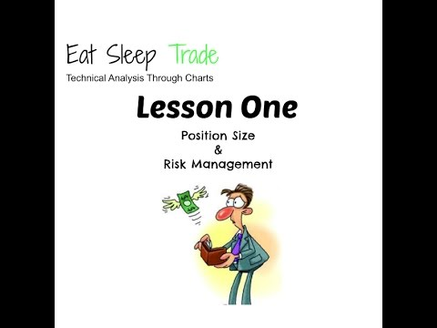 Lesson One Position Sizing Risk Management