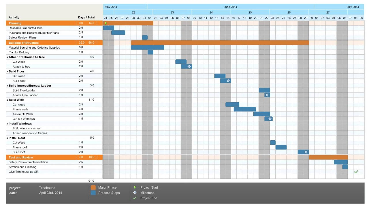 Gantt charts how to set up a gantt chart youtube gantt charts how to set up a gantt chart nvjuhfo Image collections