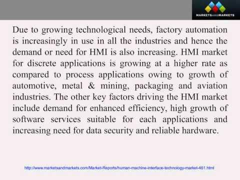 Human Machine Interface HMI Market
