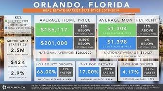 Orlando Real Estate Market Trends and Statistics 2019