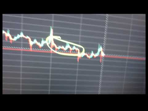 Bitcoin Fun Manager - MASSIVE PUMP AND DUMP CALLED