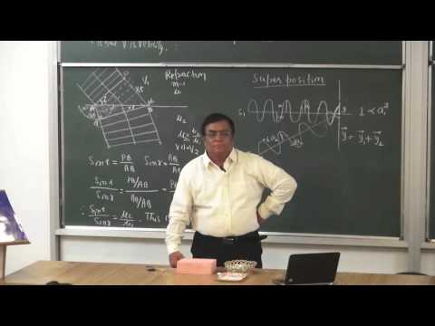 XII-10-3 Superposition of Light waves (2015) Pradeep Kshetrapal Physics