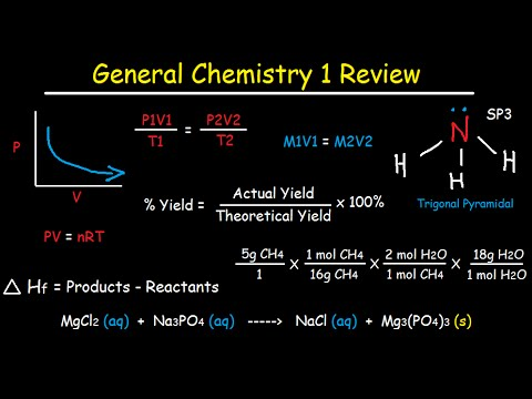 college chemistry 2 cheat sheet