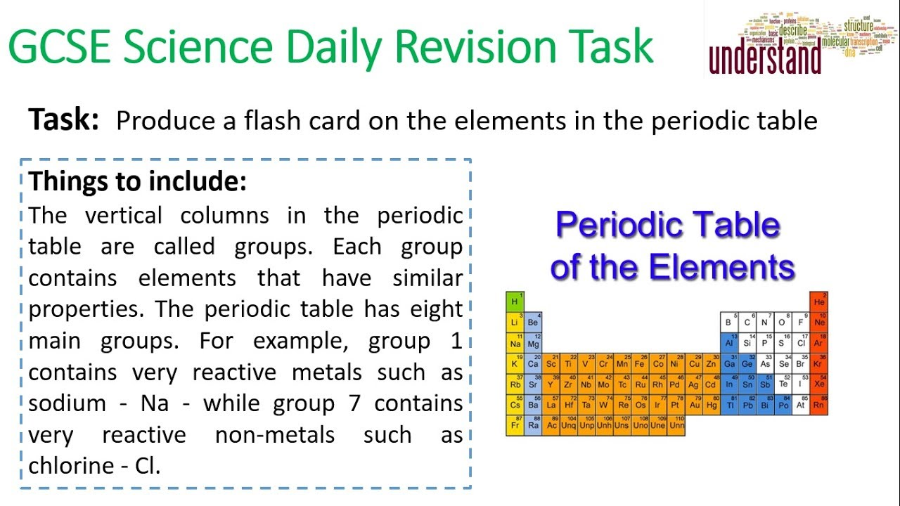Gcse science daily revision task 26 the periodic table youtube gcse science daily revision task 26 the periodic table urtaz Choice Image