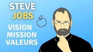 Gambar cover Steve Jobs Vision,  Mission, Valeurs