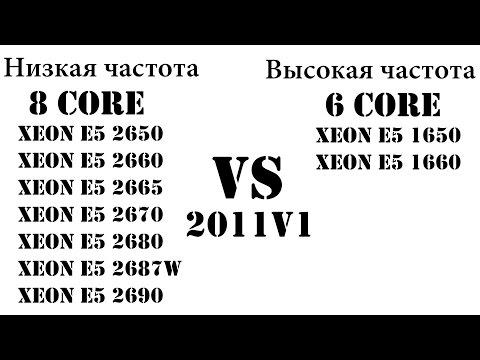 Выбор компьютера для работы в 3ds Max и ArchiCAD