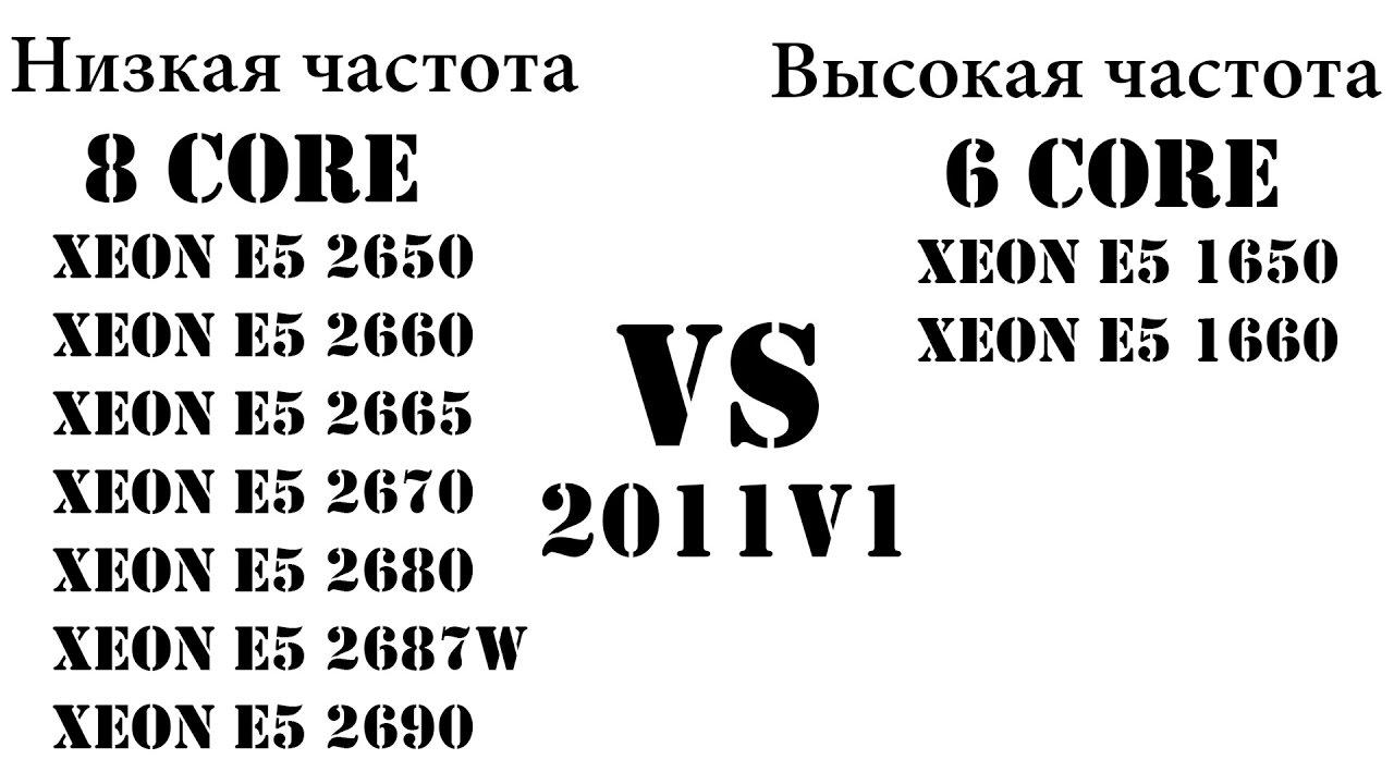 Что важнее, количество ядер или частота процессора в приложениях и играх. Сокет 2011v1