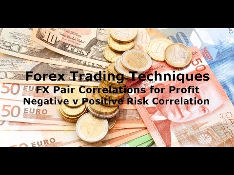 Forex non correlated or correlated