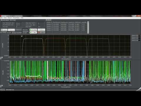 santec Swept Test System (PDL&WDL measurement) Demo Movie