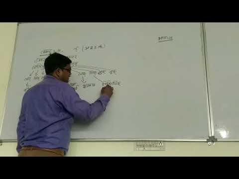 REET में संस्कृत धातु रूप कैसे याद करे? भाग-10