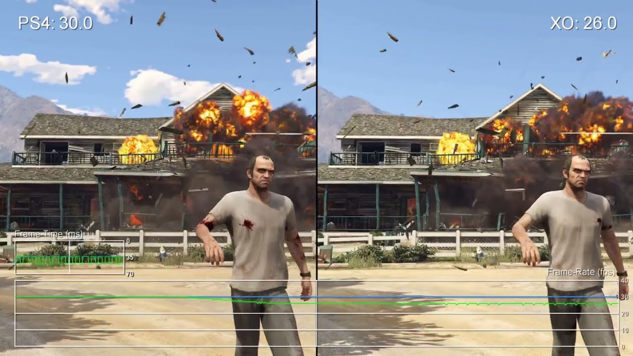 Performance Analysis: Grand Theft Auto 5 • Eurogamer net