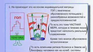 Генерал Петров. Глобальный исторический процесс.