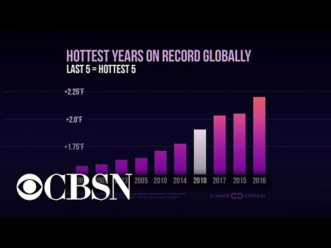 2018 was 4th hottest year on record Mp3