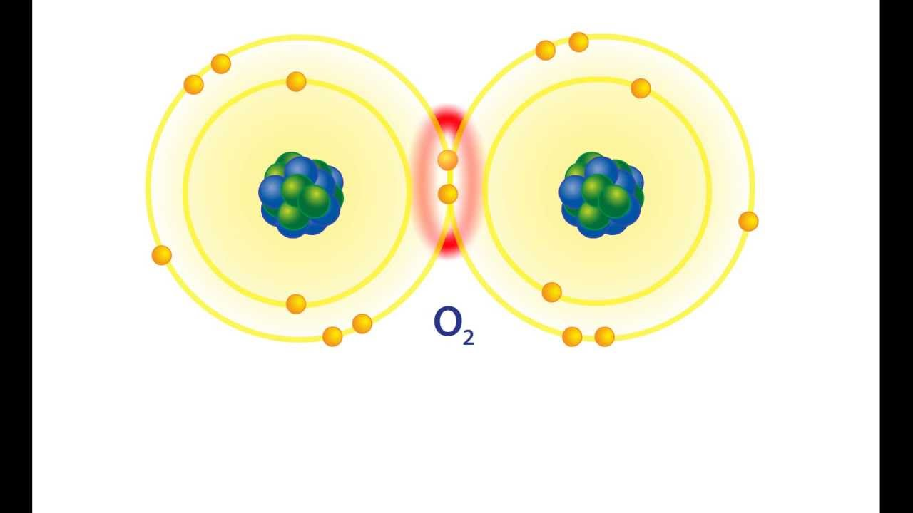 atoms and chemical bonding - covalent and metallic bonding